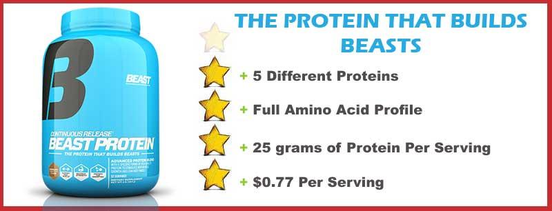 beast protein spec