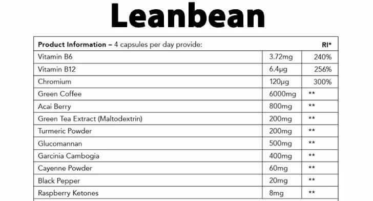 phenq vs leanbean ingredients